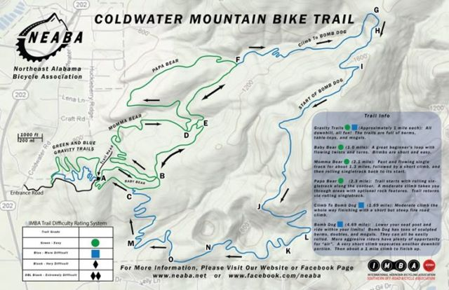 Coldwater Mtn trail